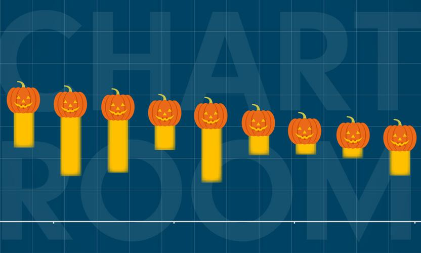 Chart Room: Government debt climbs to spooky heights