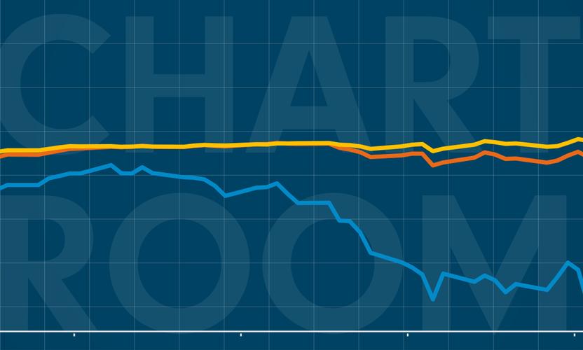 Chart Room: A Goldilocks spot for inflation-linked bonds